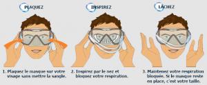Mode d'emploi en trois étapes pour choisir un masque de plongée