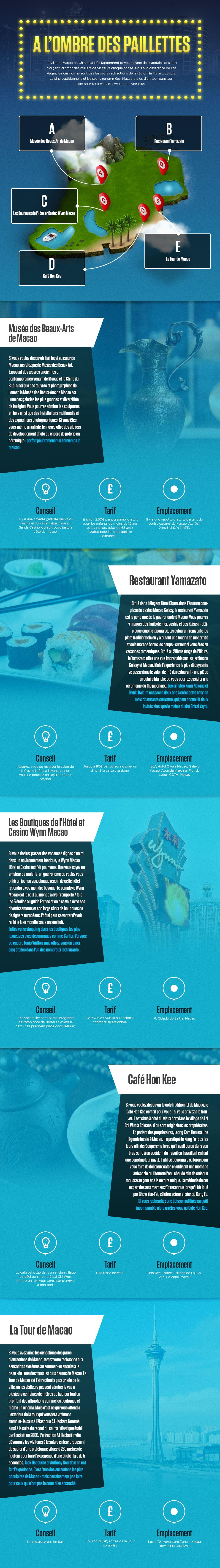 infographie landbrokes activités macao